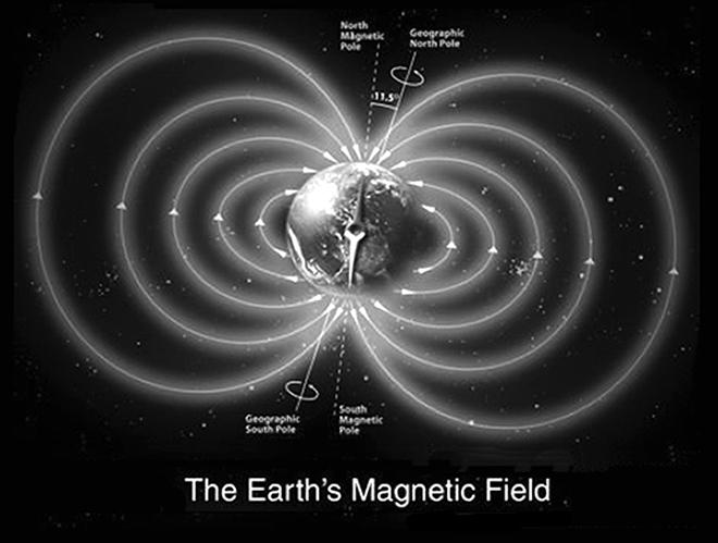 3 4 4 Earth as a torus