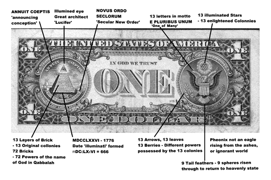 3 7 1 DOLLAR BILL SYMBOLISM (2)