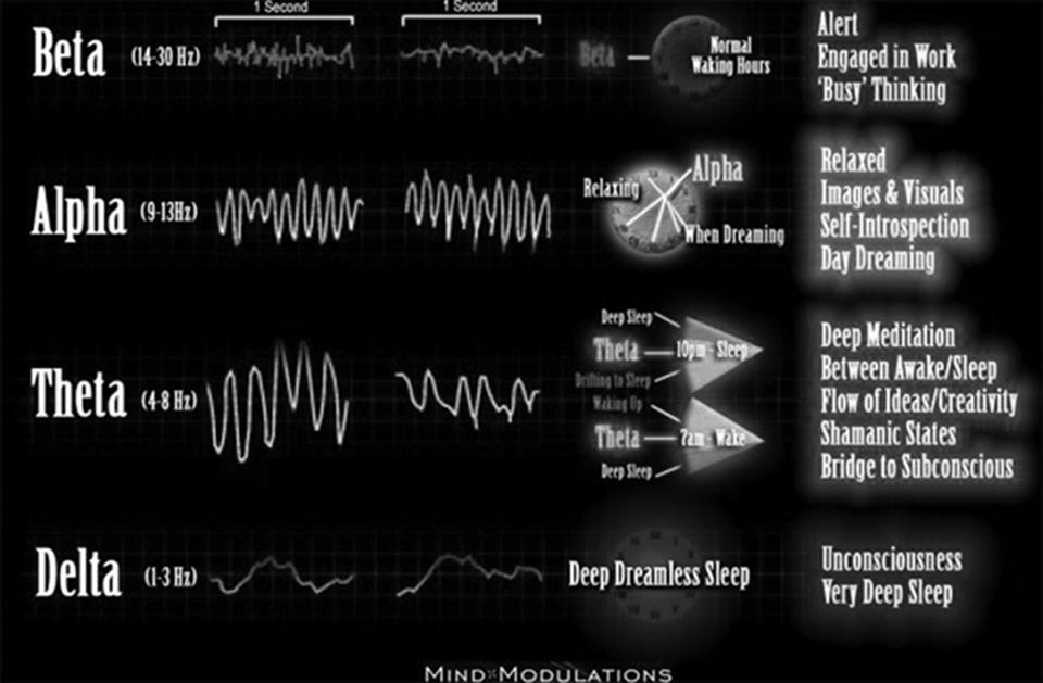 3.2.1_Hz_waves[1]