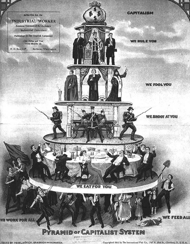1.1.1 Pyramid-Capitalist