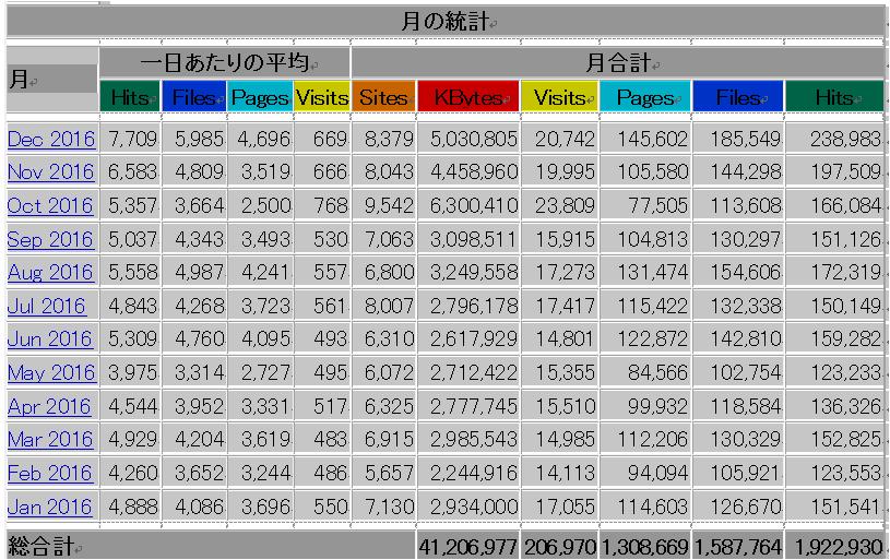 %e5%88%a9%e7%94%a8